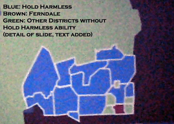 hold harmless