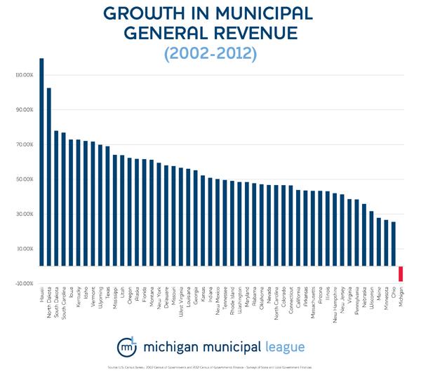 20160326_municipal funding_01