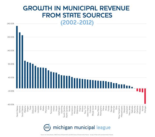 20160326_municipal funding_02